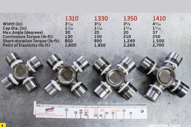 Dana 60 Axle Comparison For Jeep Jk Mikesjeep Com